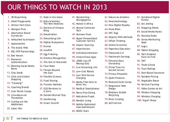 jwt 100 things to watch in 2013