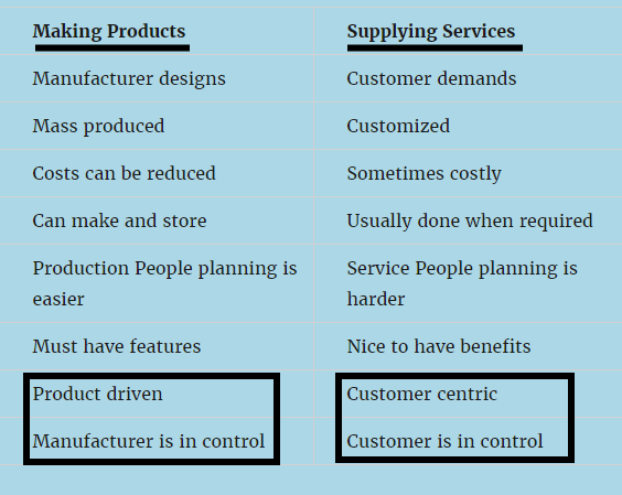product driven customer centric