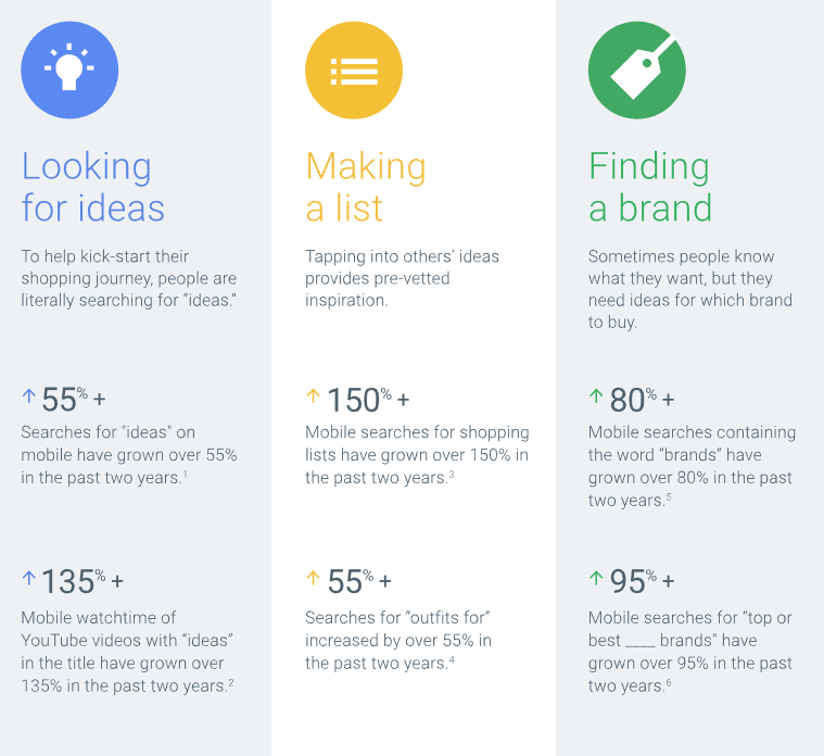 google infographic on mobile clients